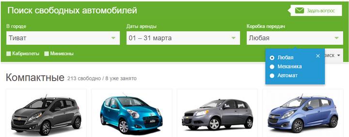 Аренда авто в Черногории: прокат машины, отзывы и цены